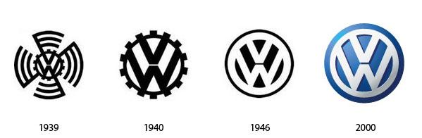 starbucks volswagen bp le logo point de d part ou point d arriv e twid. Black Bedroom Furniture Sets. Home Design Ideas